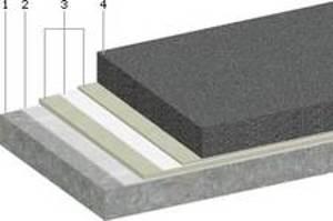 Triflex aws il sistema di impermeabilizzazione specifico per